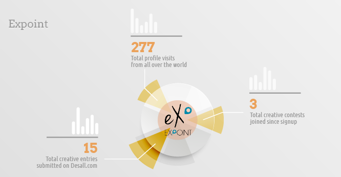 Expoint_stats_666x380